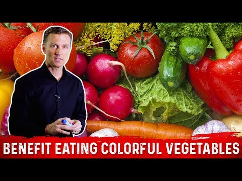 Plant Pigments, Phytonutrients and Antioxidants