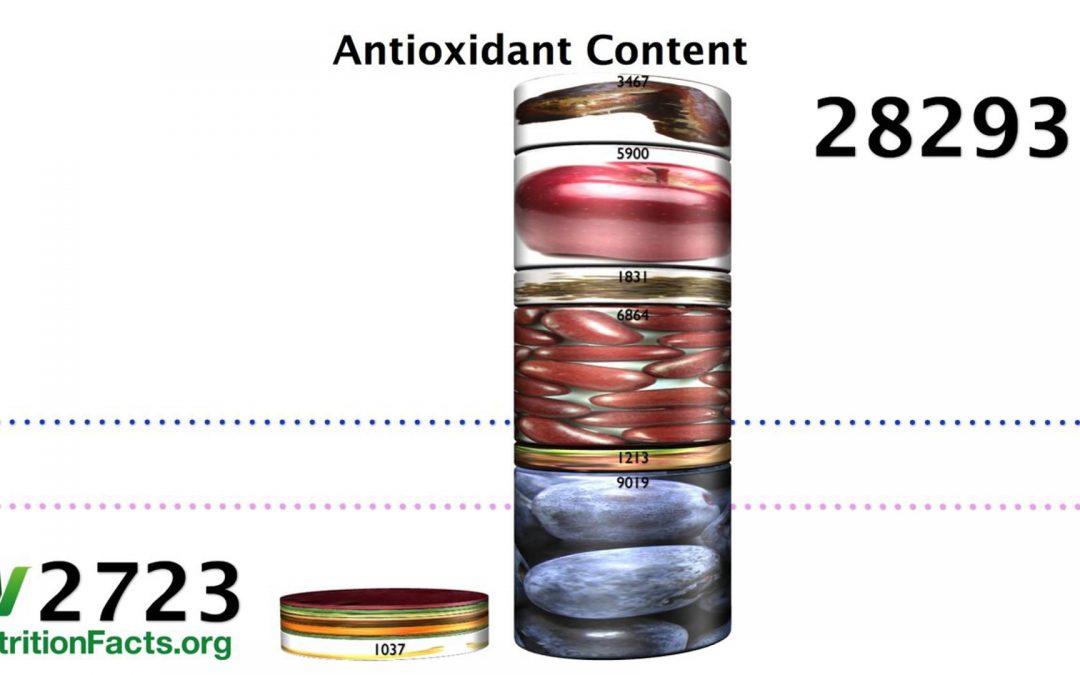 "How to Reach the Antioxidant ""RDA"""