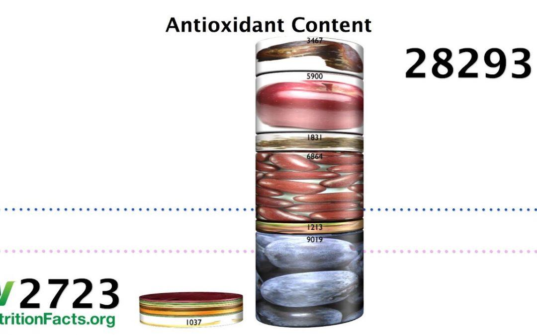 How to Reach the Antioxidant RDA