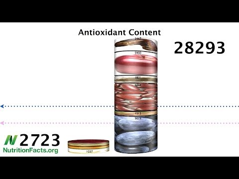 How to Reach the Antioxidant RDA